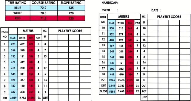 pangkalan-jati-scorecard
